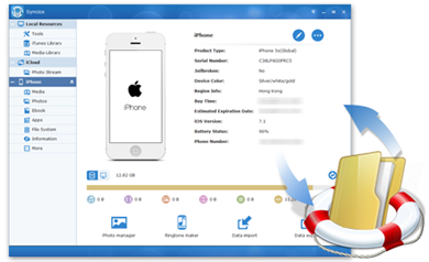 free ios data recovery